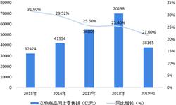 2018年中國快遞行業發展現狀與發展前景 行業逐步進入融通變革階段【組圖】