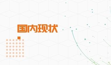 2018年中国磷化工产业发展现状分析 行业景气度处于上行通道