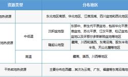 2018年中国地热能行业发展现状和发展趋势 利用水平提升,干热岩成为主攻方向【组图】