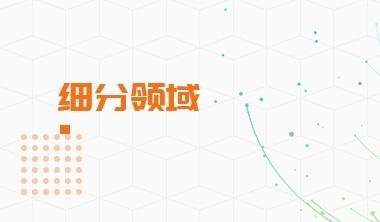 2018年中国磷化工行业细分领域分析 磷肥和磷酸盐为主要子行业