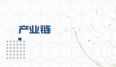 2019年中国工业机器人行业发展现状与趋势分析-下游经济回落行业放缓【组图】