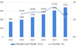 2018年動畫行業市場現狀與發展趨勢分析 電視動畫產量理性回歸【組圖】