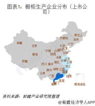 圖表1:櫥柜生產企業分布(上市公司)