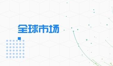 十张图了解2020年中国及全球生物类似药行业发展现状 生物类似药市场份额逐渐增加