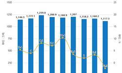 2019年H1中国<em>成品油</em>行业市场分析:进口量接近1680万吨,出口量超3250万吨