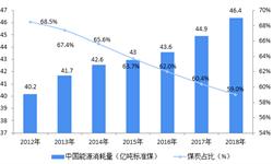 2018年中国核电行业发展现状和发展前景 核电进入积极快速发展期【组图】