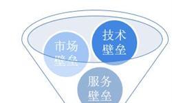 2018中国工程<em>机械</em>涂料行业市场格局和发展趋势分析,行业走向外观性能的竞争【组图】