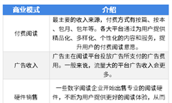 2018年中国数字阅读行业商业模式分析 付费阅读模式为基石,免费阅读模式正在兴起【组图】