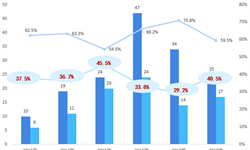 2018年中国动画电影行业发展概况与市场趋势 国产动画电影两极分化明显【组图】