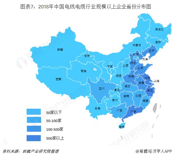 图表7:2018年中国电线电缆行业规模以上企业省份分布图