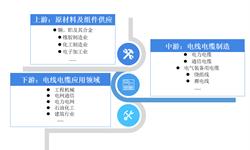 2019市场格局:《2019年中国电线电缆产业竞争格局全局观》(附市场结构、企业经营对比、竞争前景)