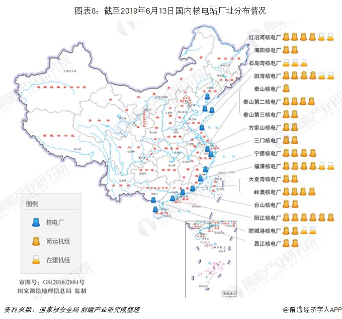 图表8:截至2019年6月13日国内核电站厂址分布情况