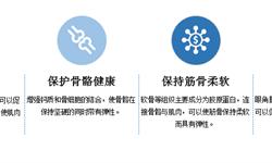 2018年中国胶原蛋白行业发展现状和发展前景 消费市场逐步成熟,行业规范有待完善【组图】
