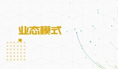 十张图解读中国百货零售行业在电商冲击之下的转型升级之路