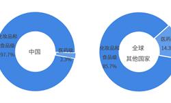 2018年中国医药级透明质酸行业发展现状与市场格局分析 昊海生物竞争实力强劲【组图】