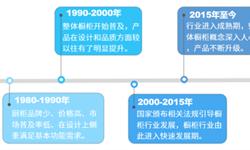 2018年橱柜行业发展现状与前景分析 整体橱柜前景广阔【组图】