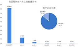 2018年中国<em>餐饮</em>行业市场竞争格局与发展趋势分析 互联网服务平台将助力<em>餐饮</em>商户发展【组图】