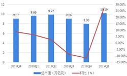 2018中国互联网行业发展现状和市场前景分析,行业进入中老年烦恼时期【组图】
