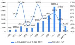 2019上半年中国股权投资行业投资端市场现状与发展趋势分析 IT、互联网、生物医疗是投资重点行业【组图】