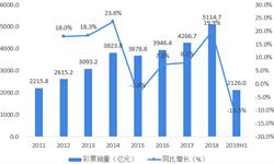 2019年上半年中国彩票行业<em>市场规模</em>与发展前景分析 彩票新零售模式成未来发展趋势【组图】