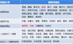 2019年全球及中国电子烟市场监管政策汇总及解读
