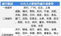 """十张图看2019中国热门城市抢人大战政策汇总 2019年""""抢人大战""""再升级,新一线城市人才吸引力增强"""