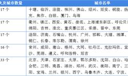 2018年中国餐厨垃圾处理<em>行业</em>发展现状与市场趋势 产业仍处于部分城市试点阶段【组图】