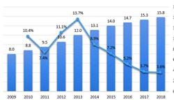 故宫文具将上线 2018中国文具<em>市场规模</em>与发展前景分析