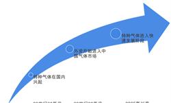2018年中国特种气体行业发展现状与趋势分析-国产化替代成为行业的主要发展逻辑