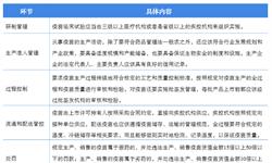 2019年中国疫苗行业发展现状和市场趋势分析 发展创新型疫苗是大势所趋【组图】