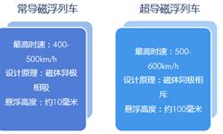 2019年城市磁悬浮行业市场现状与发展前景:城市磁悬浮建设有望进一步加速【组图】