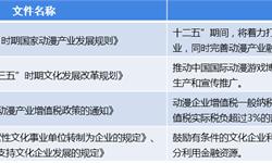 2018年中国动漫产业市场现状与<em>发展趋势</em> 资本市场回归理性【组图】