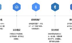 2018年中国空气源热泵产业发展现状和发展前景 热水供应占主导,<em>行业</em>发展长期向好