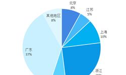 2018年中国智能家居行业市场概述与发展趋势 产业集聚效应明显【组图】