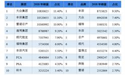 丰田大众瑜亮相争,中国新能源汽车市场谁更胜一筹?