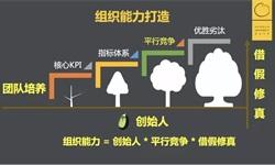 同程吴志祥:保持愚昧,我们踩中了四个流量风口