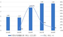2018年中国光纤光缆行业发展现状与趋势分析 光纤部署整体呈现上升趋势