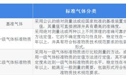 2018年中国特种气体行业发展现状与趋势分析 行业产能扩张不足【组图】