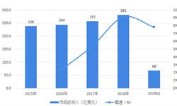 2018年中國交換機行業競爭格局與發展趨勢分析-國產交換機市場越來越大【組圖】