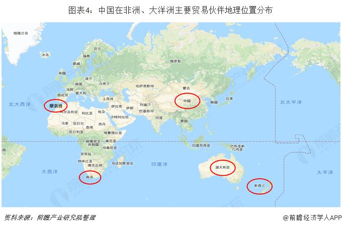 图表4:中国在非洲、大洋洲主要贸易伙伴地理位置分布