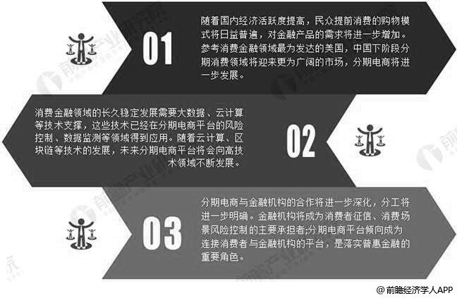 中国分期电商行业发展趋势分析情况