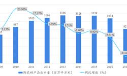 2018年中国<em>陶瓷</em>砖行业出口现状分析 出口规模继续收缩【组图】