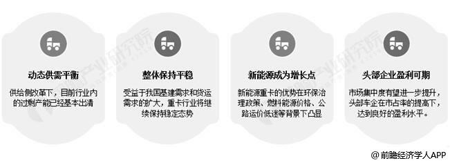 中国重卡行业发展趋势分析情况