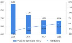 2018年中国<em>户外广告</em>行业市场现状与发展趋势分析 电梯广告有望成为第一大<em>户外广告</em>场景【组图】