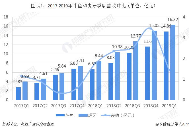 """�曇""""1嚗�2017-2019撟湔��敼潭������摮�摨西�交�嗅笆瘥�嚗���雿�嚗�鈭踹��嚗�"""