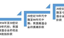 十张图带你了解高温合金行业发展现状和竞争格局 西部超导科创板上市,高温合金产能将跃升至行业第一!