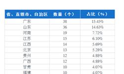 2019年公安大数据行业发展现状和市场格局分析 广东省建设项目数量最多【组图】