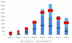 2018年中国网络借贷行业市场概况与发展趋势 行业人气明显下降【组图】