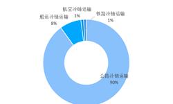 2018年中国公路冷链运输市场分析 冷链零担运输市场高速增长,行业竞争激烈