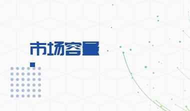 2019年中國化妝品行業市場現狀及發展趨勢分析